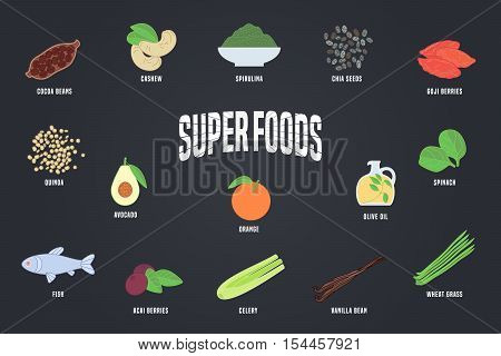 Set of superfoods products, berries, green on blackboard in vector. Icons, symbols, emblems of cocoa beans, goji berry, vanilla beans, spirulina, avocado for super food nutrition concept