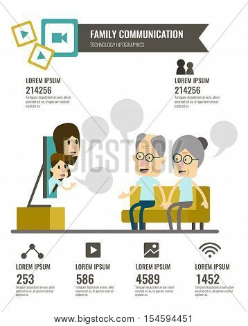 Family with social media communications infographic. senior couple make video call with computer monitor. flat character design. vector illustration