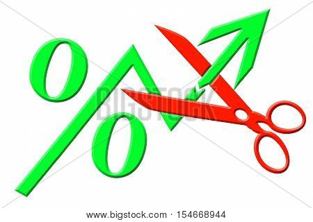 Scissors and a percent sign . The concept of reducing financial bets .
