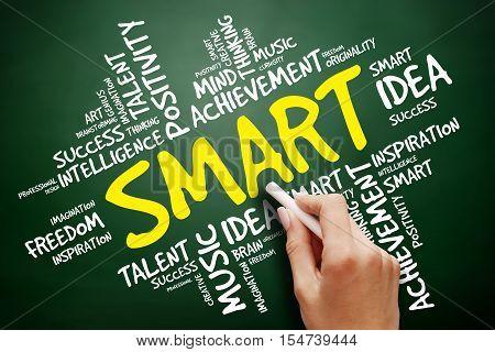 Smart Word Cloud, Business Concept