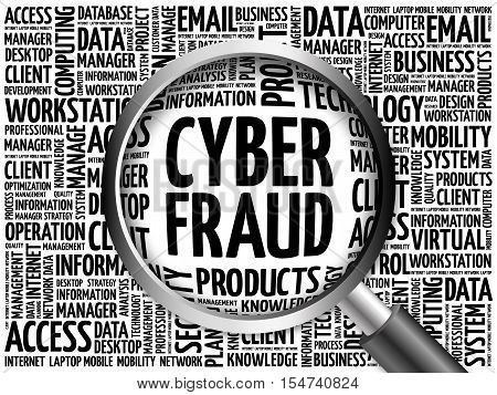 Cyber Fraud Word Cloud With Magnifying Glass