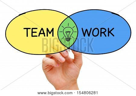 Hand drawing Teamwork Idea diagram concept with marker on transparent wipe board.