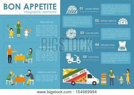 Fast, Express Delivery and Bon Appetite flat concept web vector illustration. Pizzeria Bistro interior presentation.