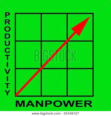 productivity graph