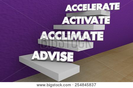 Advise Acclimate Activate Accelerate Sell Customers Steps Stages 3d Illustration