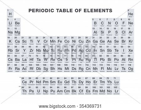 Gray Colored Periodic Table Of Elements. Periodic Table, A Tabular Display Of The 118 Known Chemical
