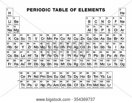 Periodic Table Of Elements, Black And White. Periodic Table, Tabular Display Of The 118 Known Chemic