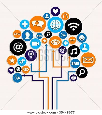 Social Media Networks Business Tree Plan