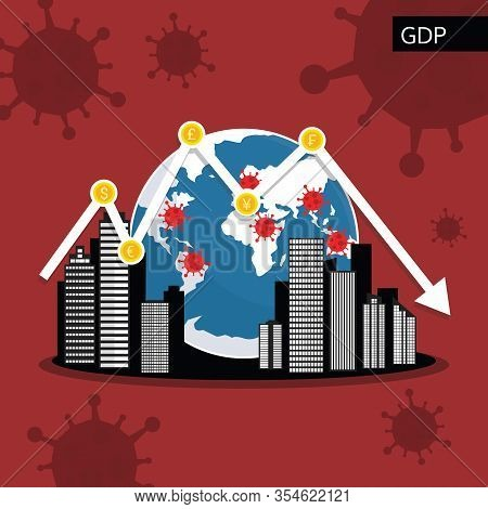 Global Gross Domestic Product  Plunge From Covid-19 Virus Fear, World Investment Price Fall Down Or