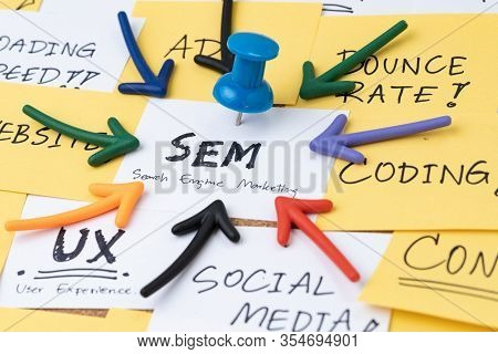 Sem Search Engine Marketing, Banner Or Ads In Search Result Page To Drive Traffic To Website Concept