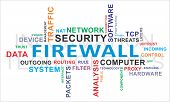 A word cloud of firewall related items poster