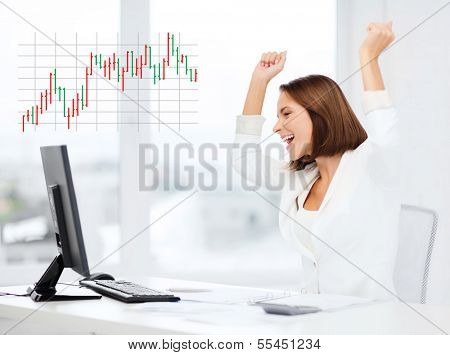 business, office, triumph, winning and mony concept - happy businesswoman with computer in office