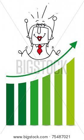 Economic victory with Karen. Karen is very happy,she has reached her goals