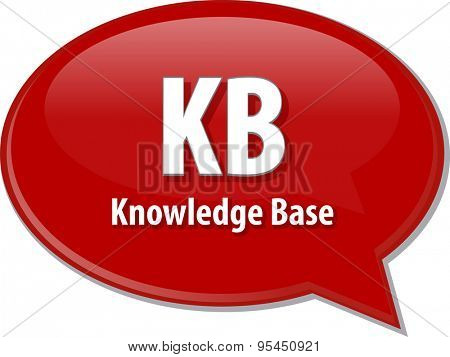 Speech bubble illustration of information technology acronym abbreviation term definition KB Knowledge Base poster