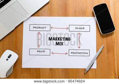 White paper on working desk with hand draft of marketing mix concept