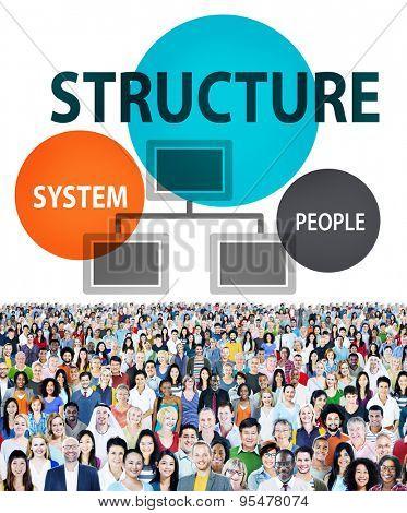 Business Structure Flowchart Corporate Organization Concept poster