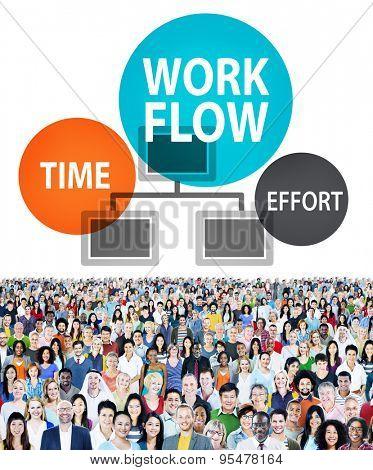 Workflow Effort Implement Efficiency Business Concept poster