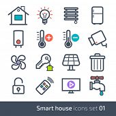 Smart house technology system icons with control of lighting, heating, ventilation and air conditioning, security and video surveillance // 01 poster