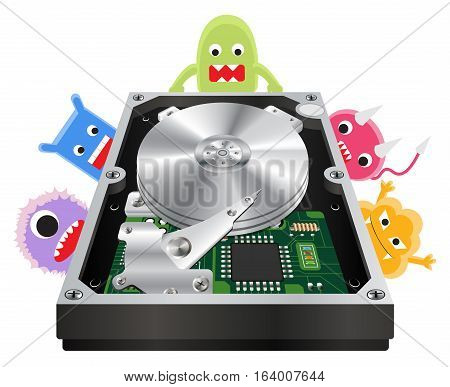 inside of a internal harddisk with a virus computer