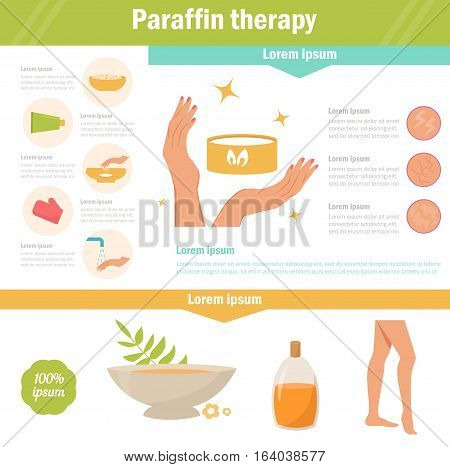 Paraffin therapy. Vector. Cartoon. Isolated. Flat Illustration for websites brochures magazines Medicine