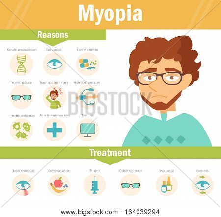 Myopia. Vector. Cartoon. Isolated. Flat Illustration for websites brochures magazines Medicine
