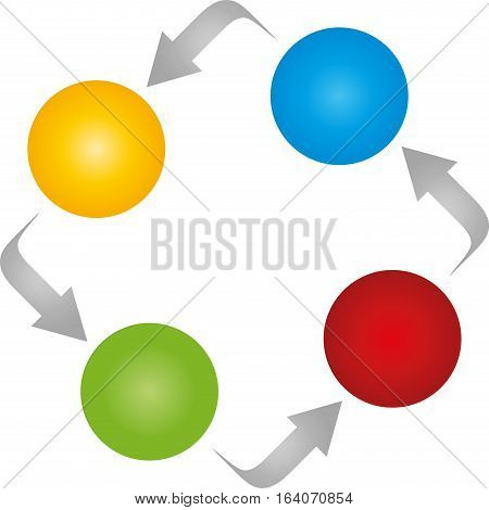 Four spheres and four arrows, colored, motion and network logo