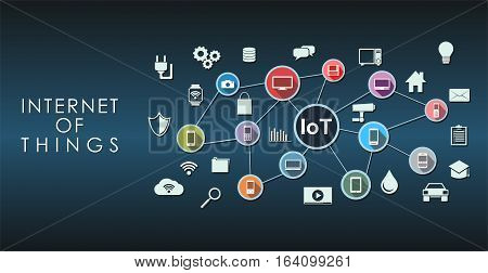 Internet of Things abstract concept illustration. IoT symbol. poster