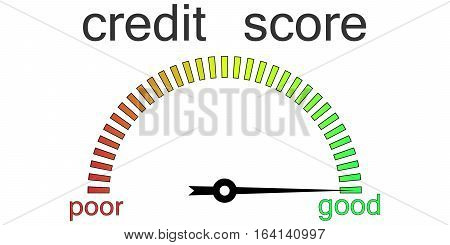 Credit score gauge. Meter vector illustration. Display pressure, level measurement. Isolated Score indicator set. Measuring scale in flat style. positive response to credit request
