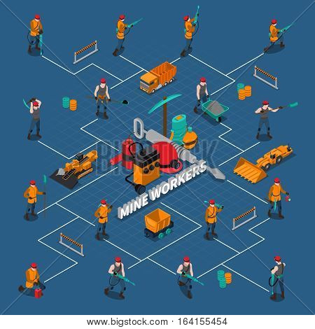 Isometric flowchart with miner people mining inventory and machinery on blue background vector illustration