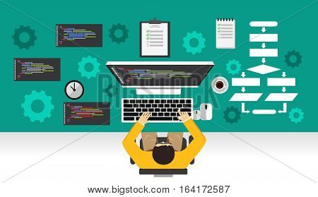 Software development. Programmer working on computer. Programming mechanism concept. Web banner illustration
