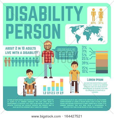 Disabled people vector medical infographics with charts. Report information about disabled people in world, illustration of graphic disabled man and woman