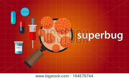 superbug strain of bacteria that has become resistant to antibiotic drugs vector