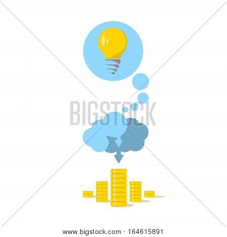 The illustration shows a light bulb signifying the idea originated in the brain and coins as a result of this plan in the business