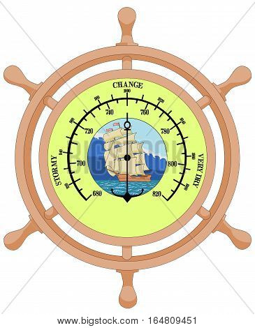 Barometer Fonts are not used. All inscriptions are paintings.  Internal dial - millimeters of mercury. External dial - megapascal.