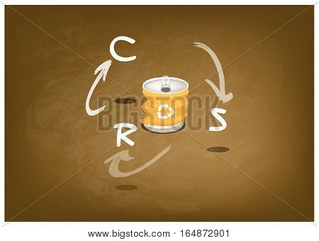 Business Concepts Recycle Icon with CSR Abbreviation or Corporate Social Responsibility on Green Chalkboard.