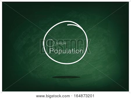 Business and Marketing or Social Research Process The Sampling Methods of Selecting Sample of Elements From Target Population to Conduct A Survey on Green Chalkboard.