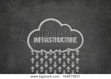 Infrastructure text on black blackboard with cloud symbol