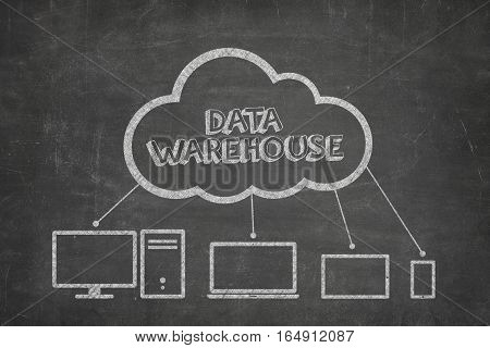 Data warehouse concept on blackboard with computer icons