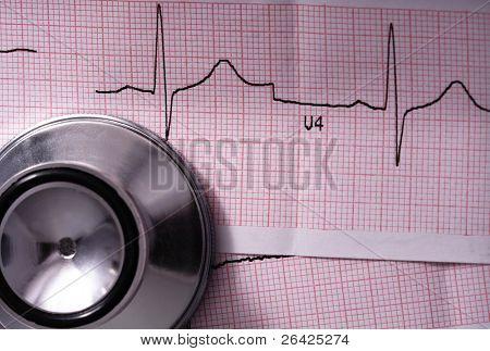 stethoscope & cardiogram