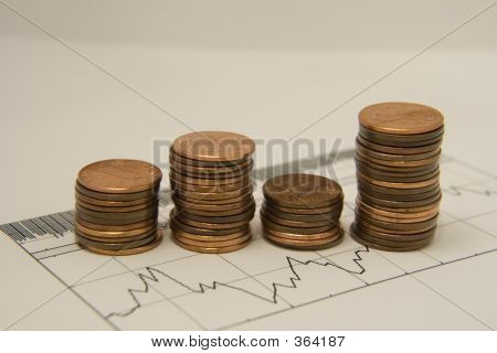 Penny Bar Chart On A Financial Graph