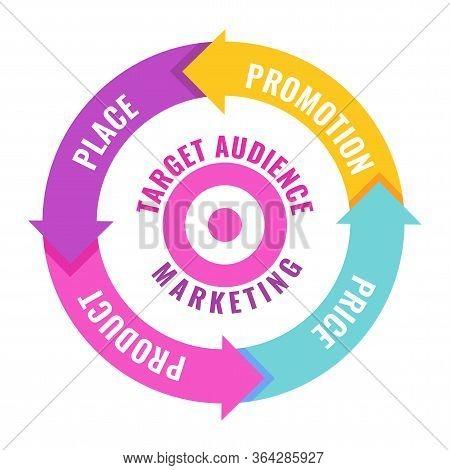 Four 4 Ps Marketing Mix Infographic Flat Vector Illustration Scheme. Strategy And Management. Segmen