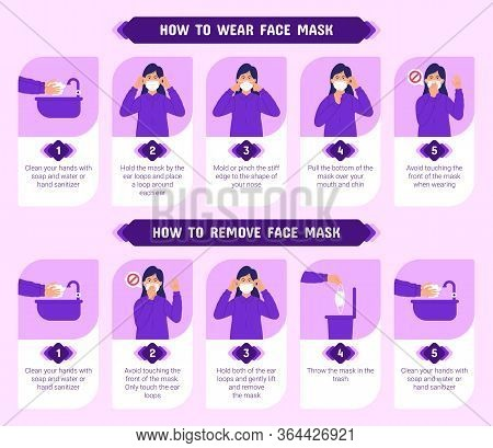 How To Wear And Remove Face Mask Properly. Step By Step Infographic Illustration Of How To Wear And
