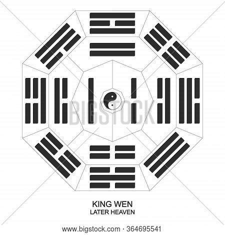 Vector Yin And Yang Symbol With Bagua Trigrams. King Wen