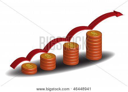 Price growing up
