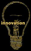 Innovation Light Bulb poster