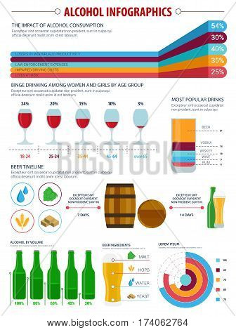 Alcohol drinks infographics. Most popular drinks chart with beer, wine, vodka, whisky and rum, timeline graph and pie chart of beer ingredients and brewing process, impact of alcohol consumption info