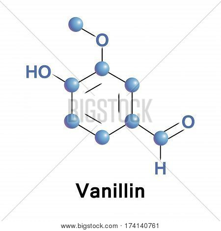 Vanillin is a phenolic aldehyde, which is an organic compound, its functional groups include aldehyde, hydroxyl, and ether. It is the primary component of the extract of the vanilla bean.