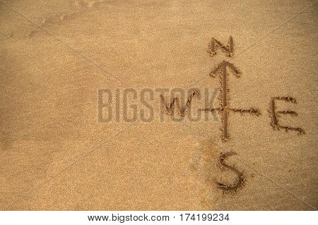 Natural Navigation - Compass Points Drawn in Sand