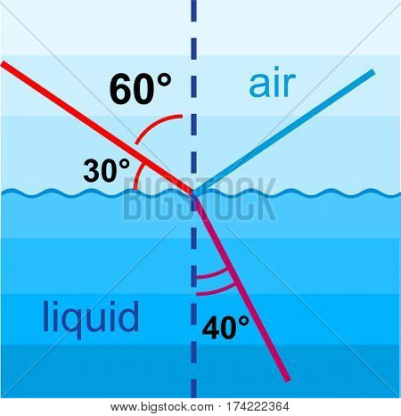 Physics graph icon. Flat illustration of physics graph vector icon for web