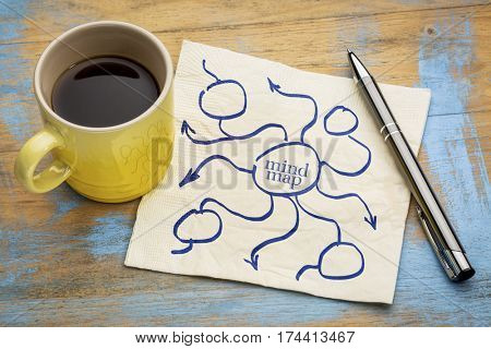mindmap or network concept - napkin doodle with a cup of espresso coffee